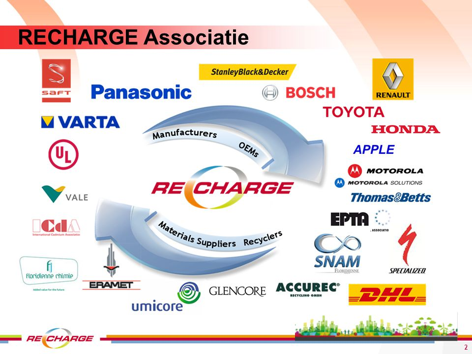 RECHARGE Associatie
