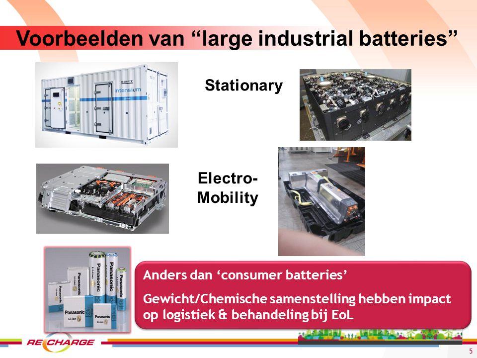 Voorbeelden van large industrial batteries