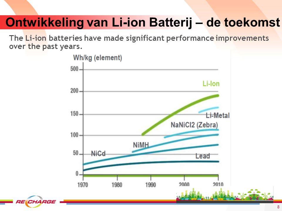 Ontwikkeling van Li-ion Batterij – de toekomst