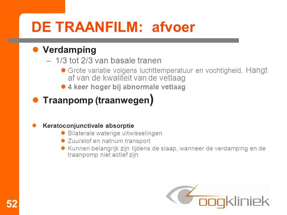 DE TRAANFILM: afvoer Verdamping Traanpomp (traanwegen)