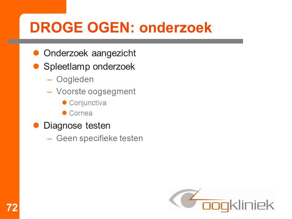 DROGE OGEN: onderzoek Onderzoek aangezicht Spleetlamp onderzoek