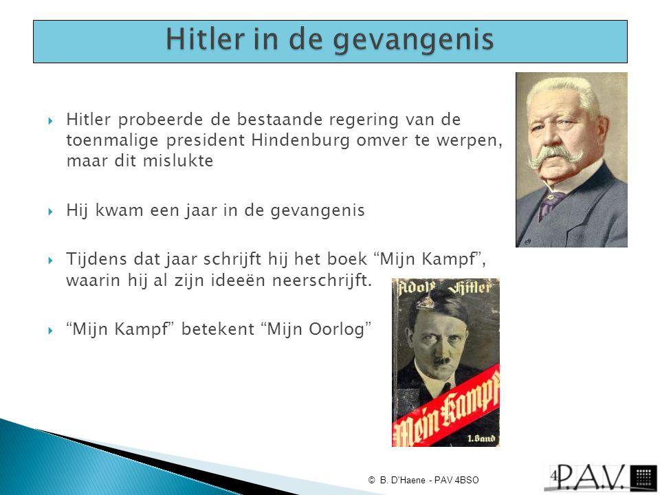 Hitler in de gevangenis