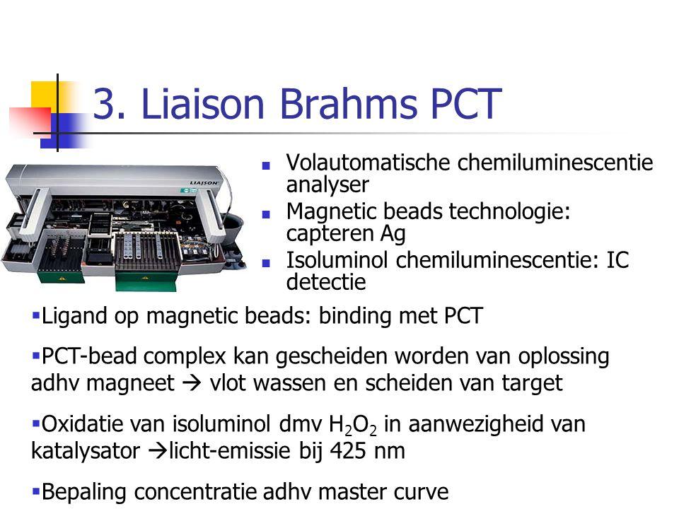 3. Liaison Brahms PCT Volautomatische chemiluminescentie analyser