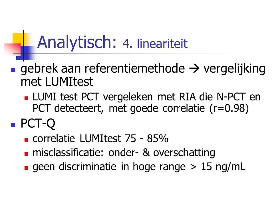 Analytisch: 4. lineariteit