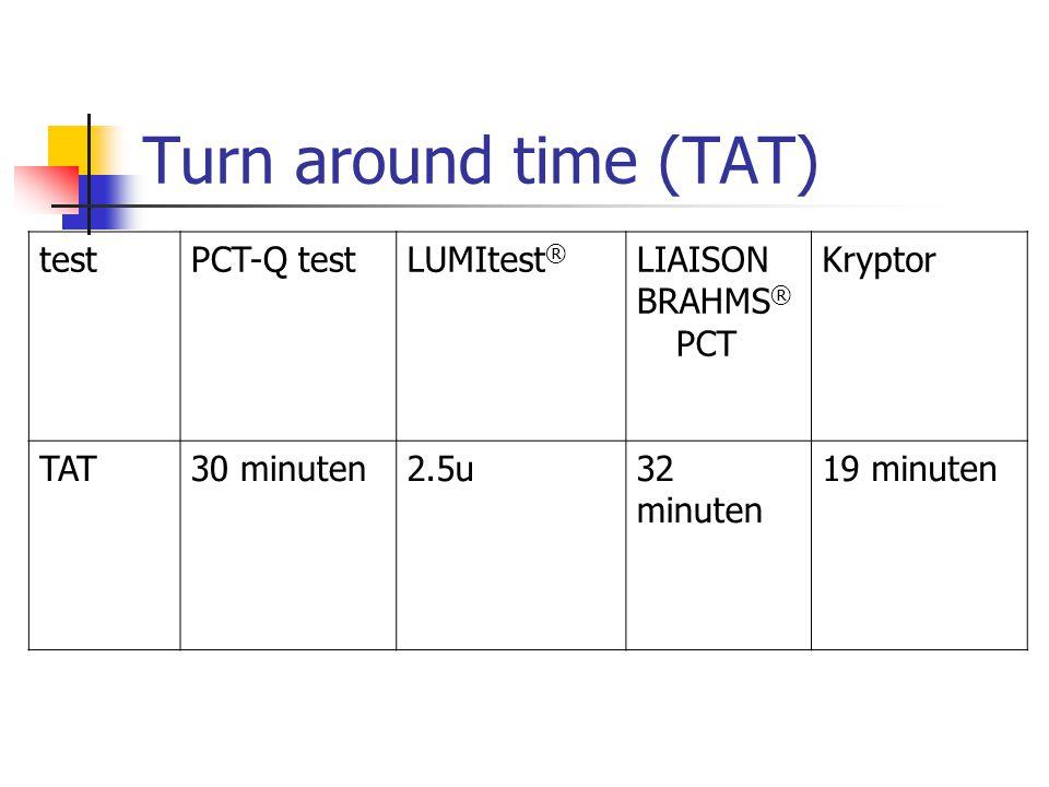 Turn around time (TAT) test PCT-Q test LUMItest® LIAISON BRAHMS® PCT