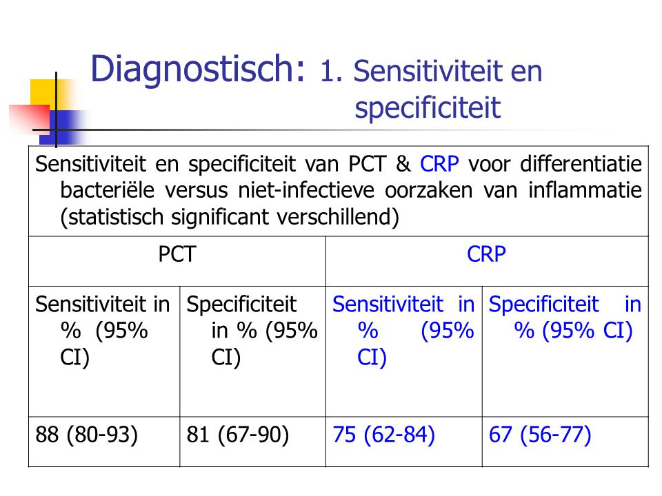 Diagnostisch: 1. Sensitiviteit en specificiteit