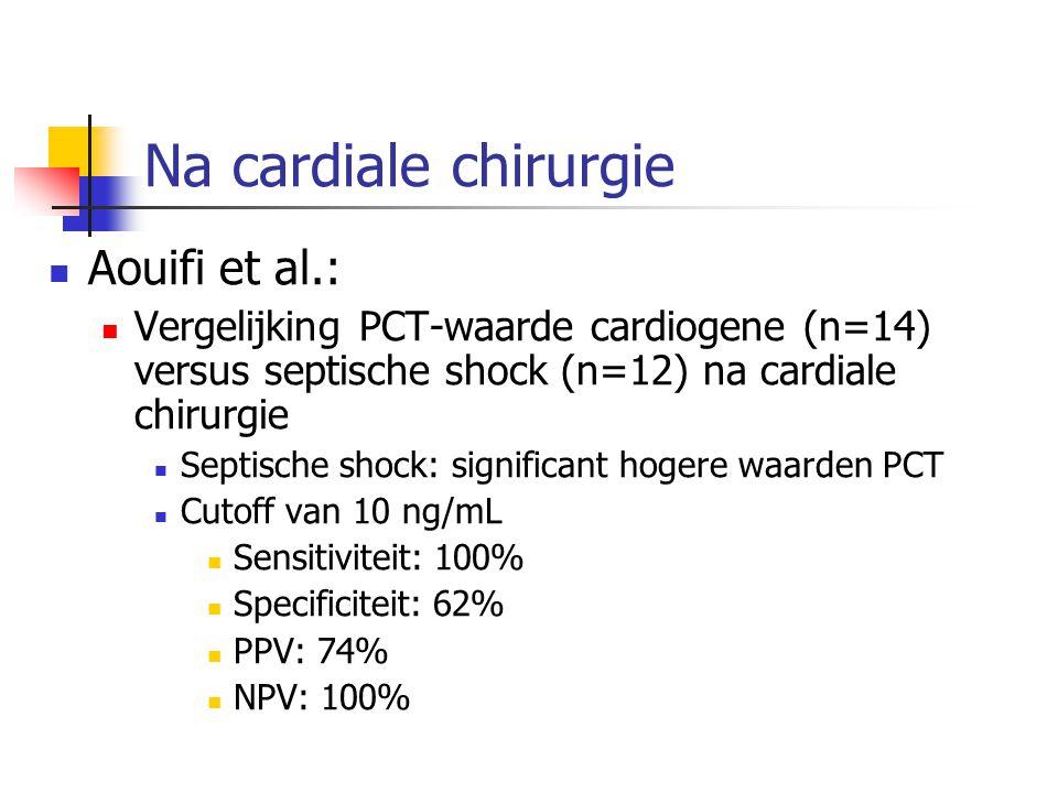 Na cardiale chirurgie Aouifi et al.: