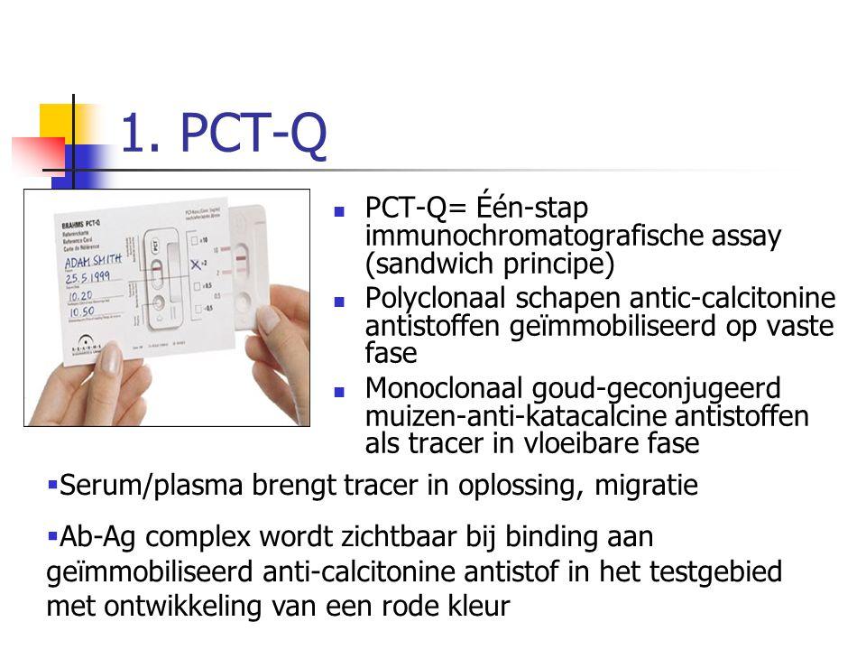 1. PCT-Q PCT-Q= Één-stap immunochromatografische assay (sandwich principe)