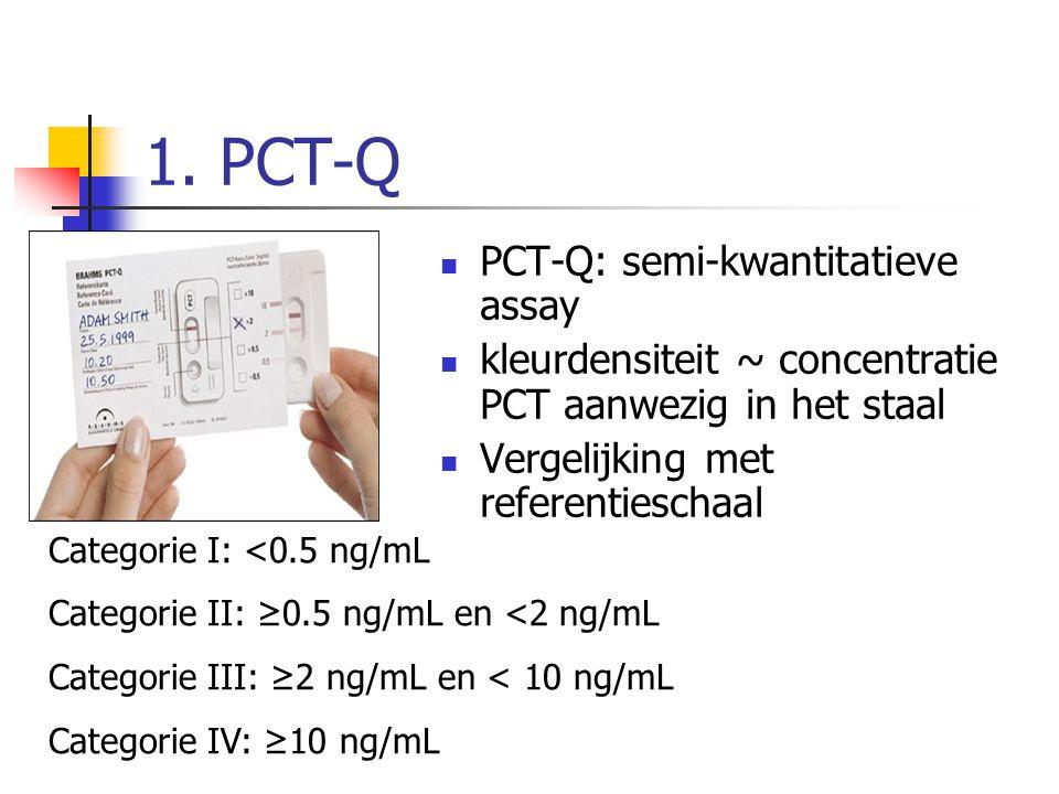 1. PCT-Q PCT-Q: semi-kwantitatieve assay