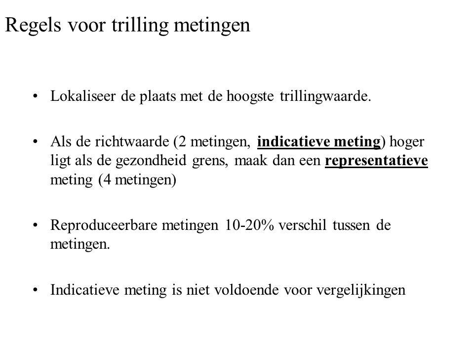 Regels voor trilling metingen