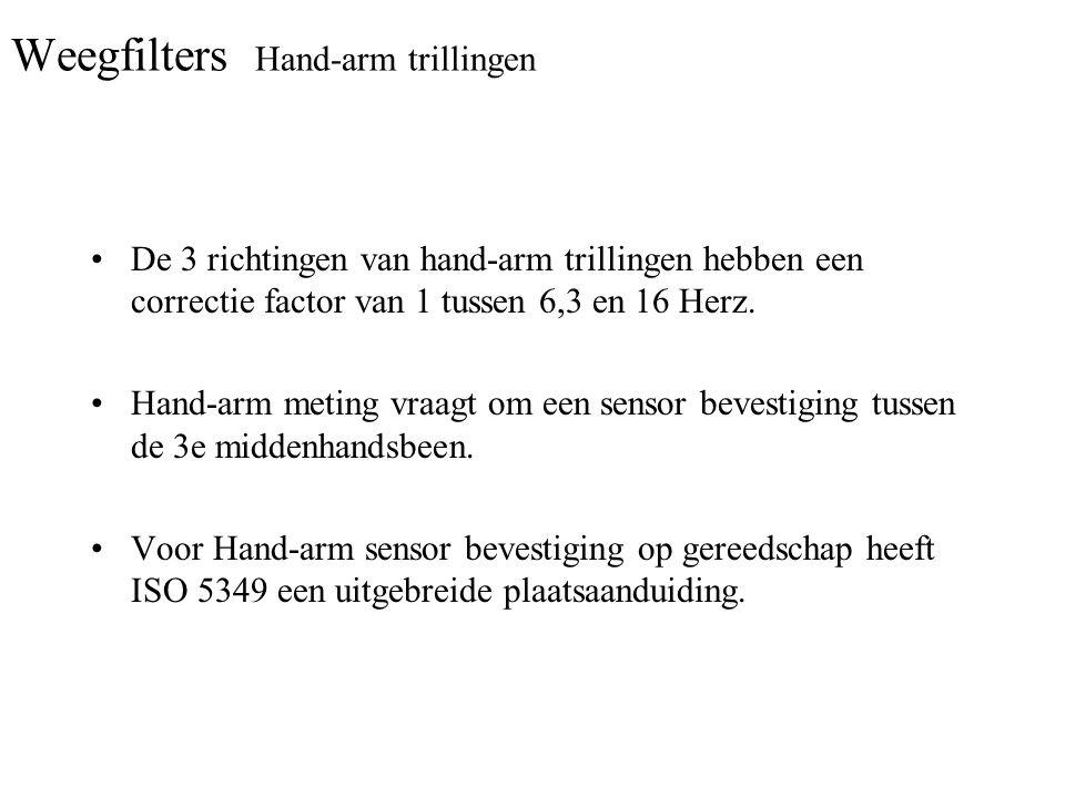 Weegfilters Hand-arm trillingen