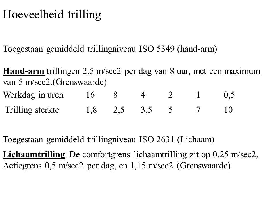 Hoeveelheid trilling Toegestaan gemiddeld trillingniveau ISO 5349 (hand-arm)