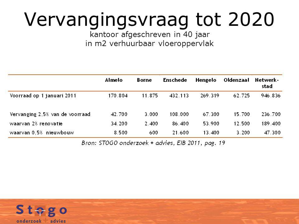 Vervangingsvraag tot 2020 kantoor afgeschreven in 40 jaar in m2 verhuurbaar vloeroppervlak