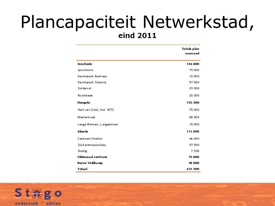 Plancapaciteit Netwerkstad, eind 2011