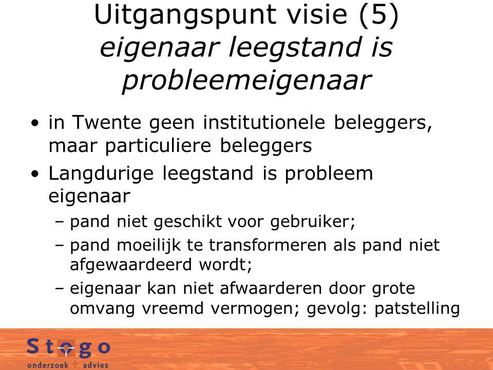 Uitgangspunt visie (5) eigenaar leegstand is probleemeigenaar