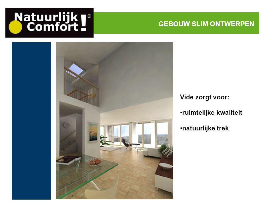 GEBOUW SLIM ONTWERPEN Vide zorgt voor: ruimtelijke kwaliteit