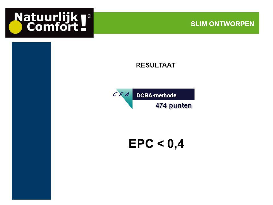 SLIM ONTWORPEN RESULTAAT DCBA-methode 474 punten EPC < 0,4