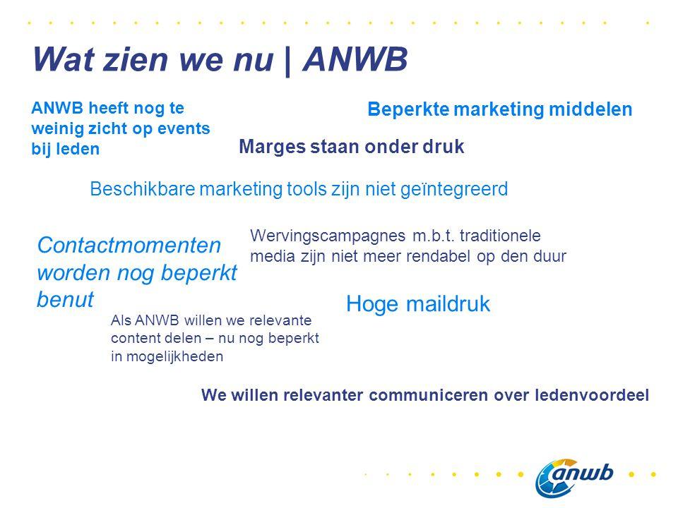 Wat zien we nu | ANWB Contactmomenten worden nog beperkt benut