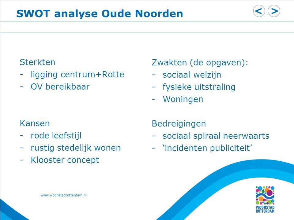 SWOT analyse Oude Noorden