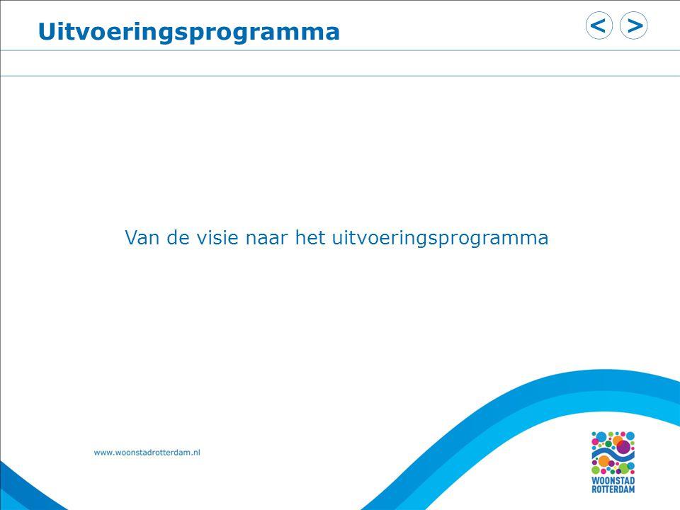 Uitvoeringsprogramma