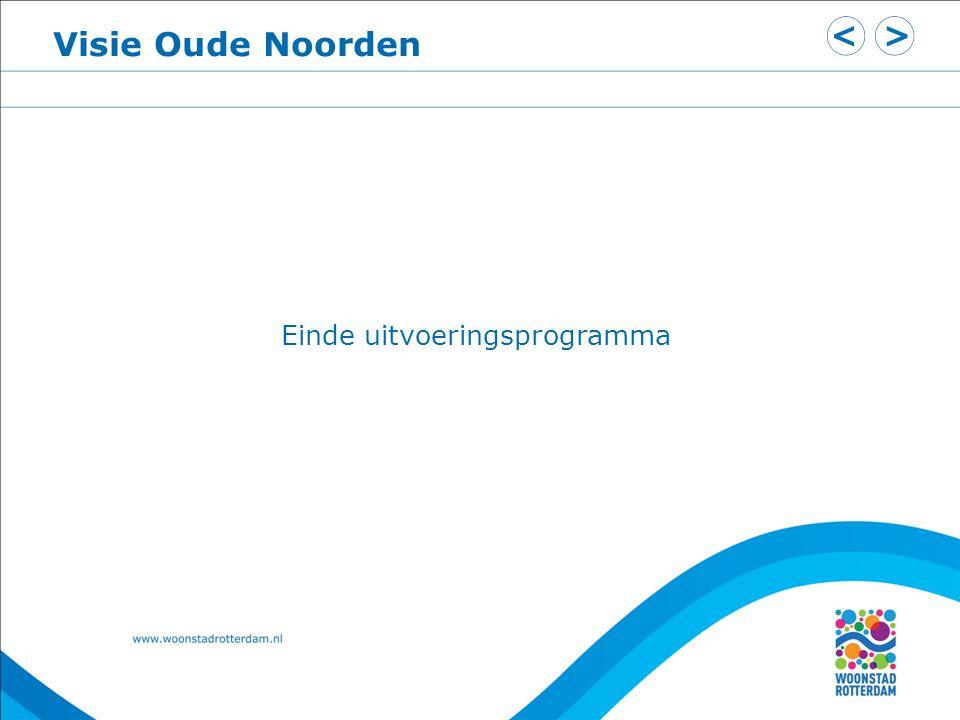 Einde uitvoeringsprogramma