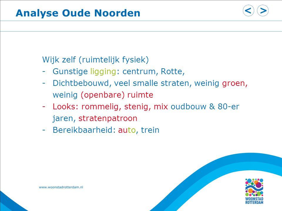 Analyse Oude Noorden Wijk zelf (ruimtelijk fysiek)