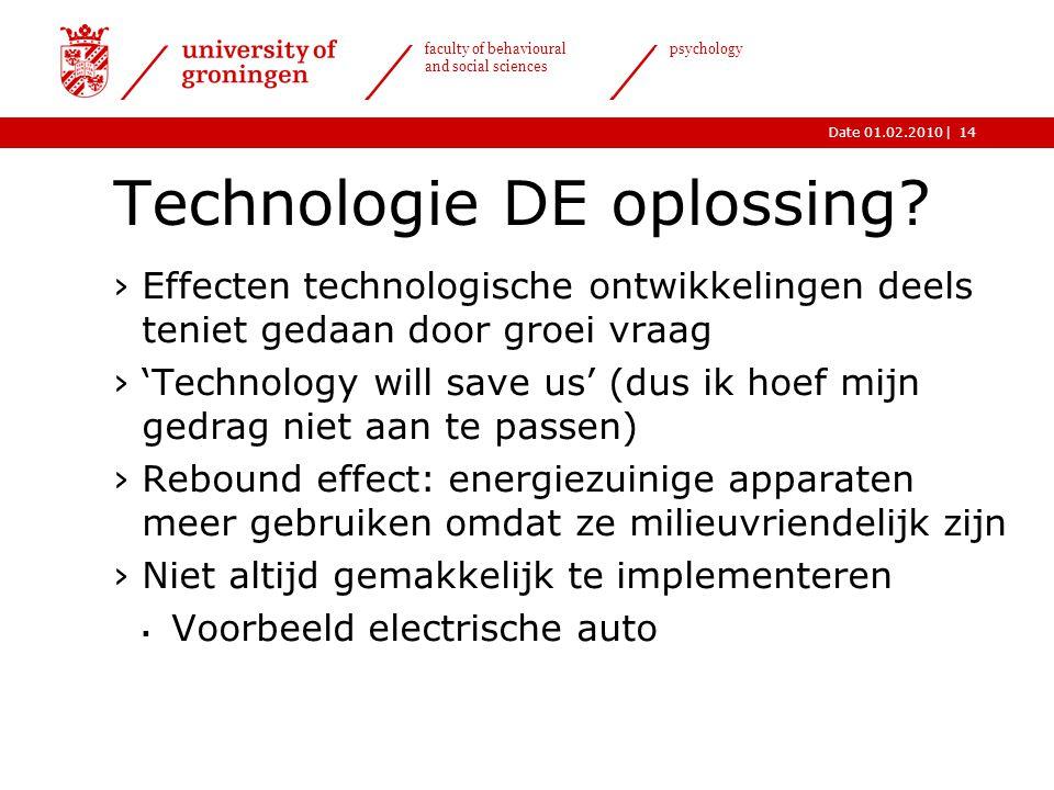 Technologie DE oplossing