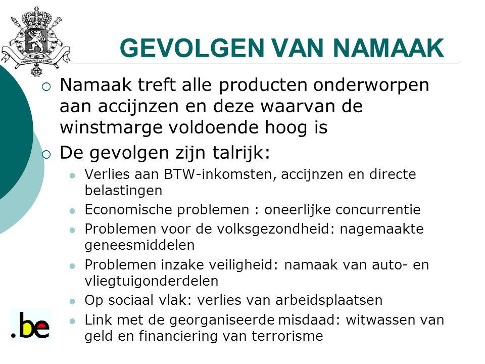 GEVOLGEN VAN NAMAAK Namaak treft alle producten onderworpen aan accijnzen en deze waarvan de winstmarge voldoende hoog is.