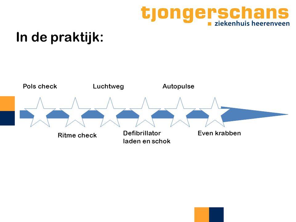 In de praktijk: Pols check Luchtweg Autopulse Defibrillator