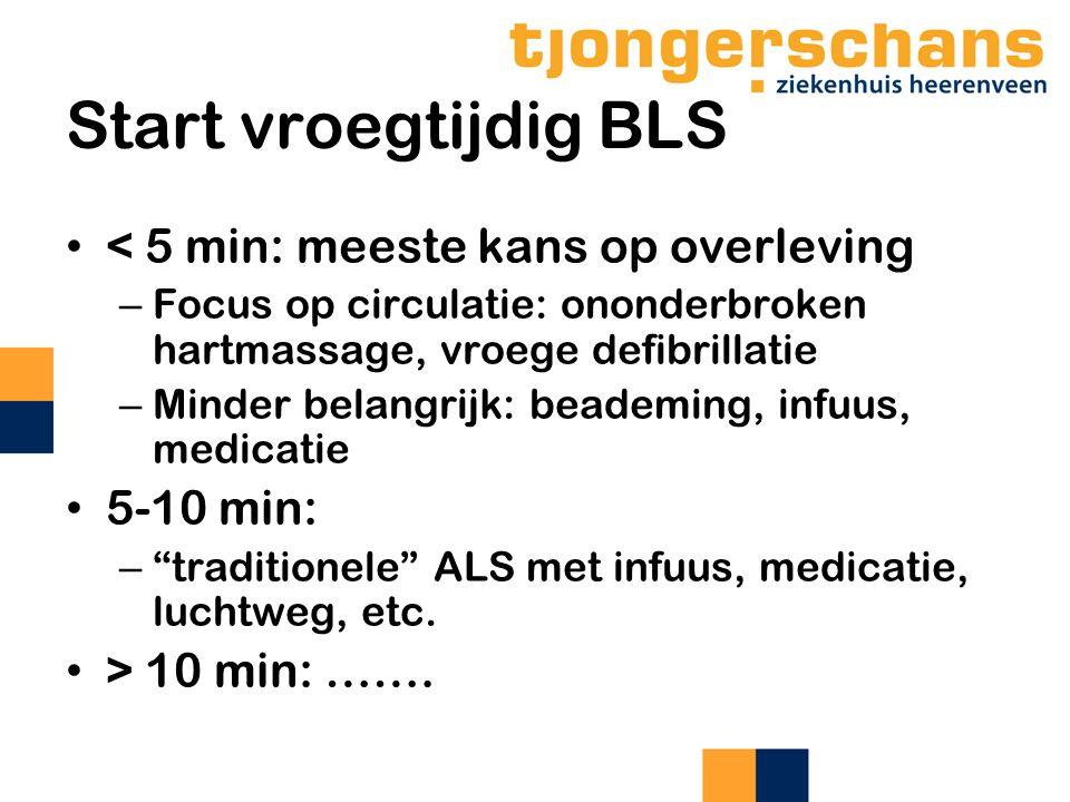 Start vroegtijdig BLS < 5 min: meeste kans op overleving 5-10 min: