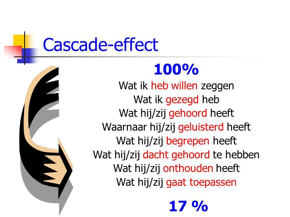 Cascade-effect 100% 17 % Wat ik heb willen zeggen Wat ik gezegd heb