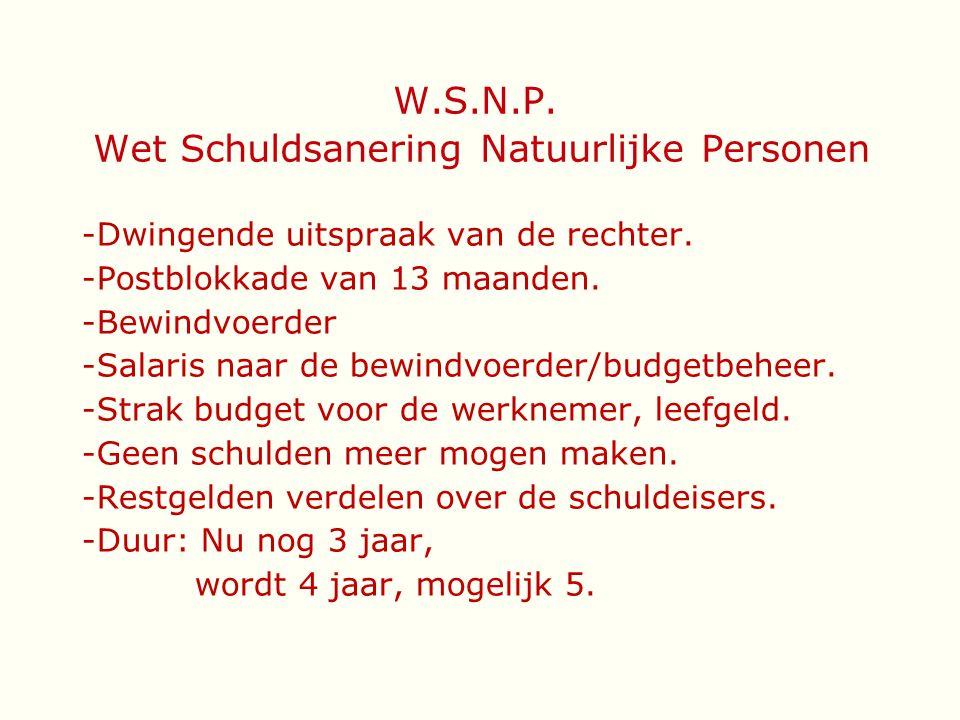 W.S.N.P. Wet Schuldsanering Natuurlijke Personen