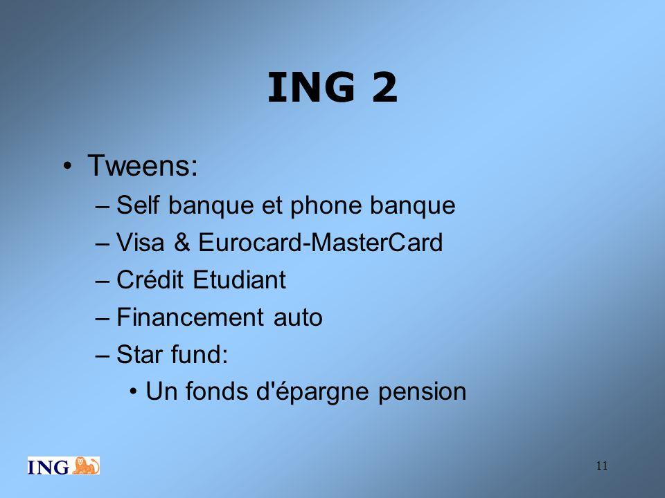 ING 2 Tweens: Self banque et phone banque Visa & Eurocard-MasterCard