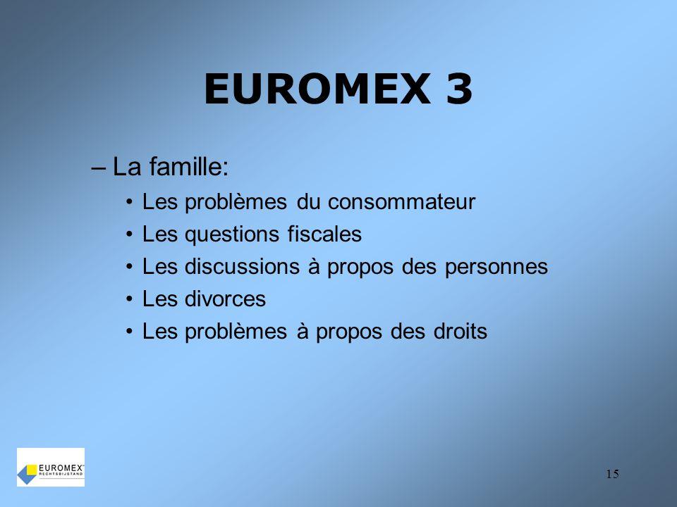 EUROMEX 3 La famille: Les problèmes du consommateur