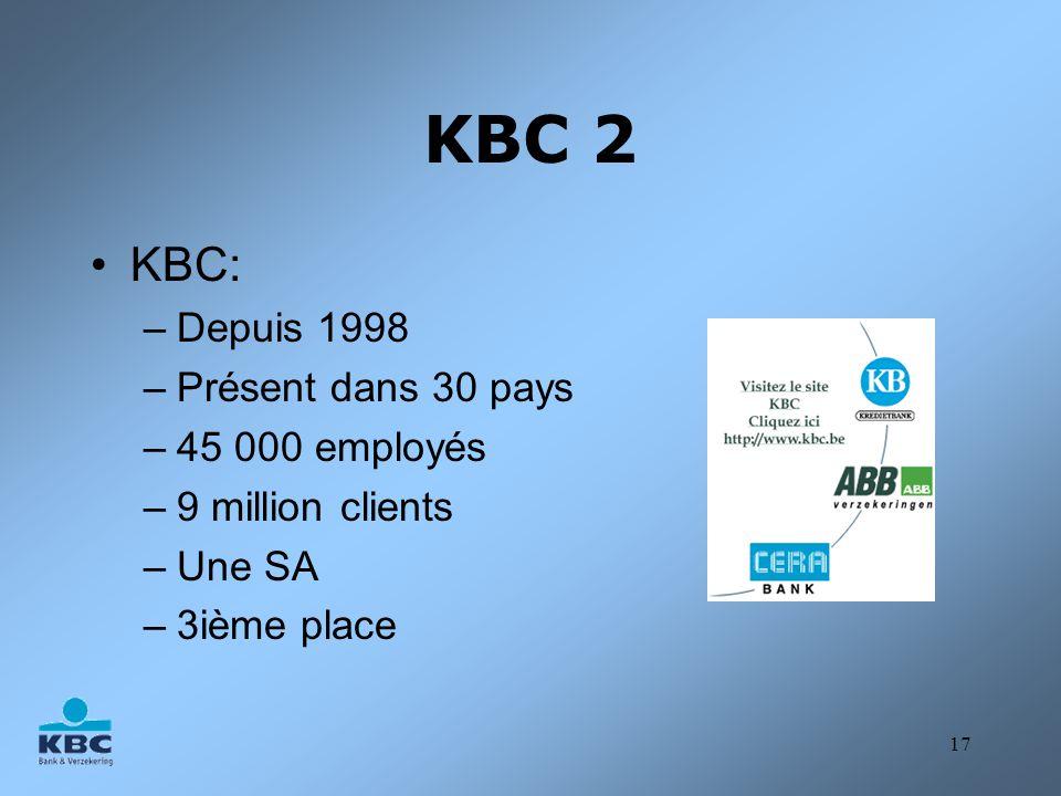 KBC 2 KBC: Depuis 1998 Présent dans 30 pays 45 000 employés