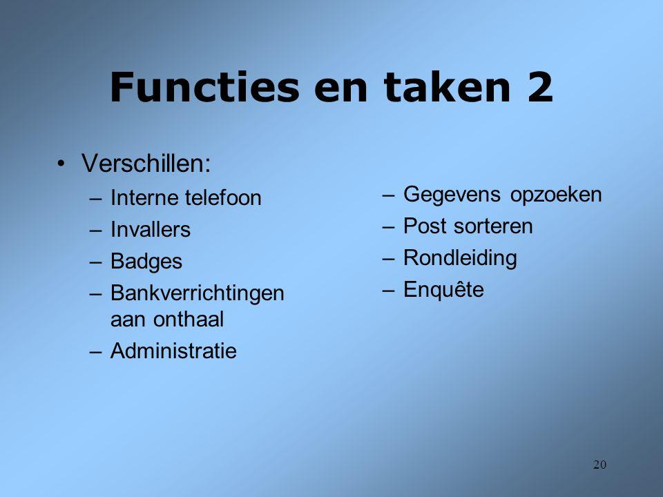 Functies en taken 2 Verschillen: Interne telefoon Invallers