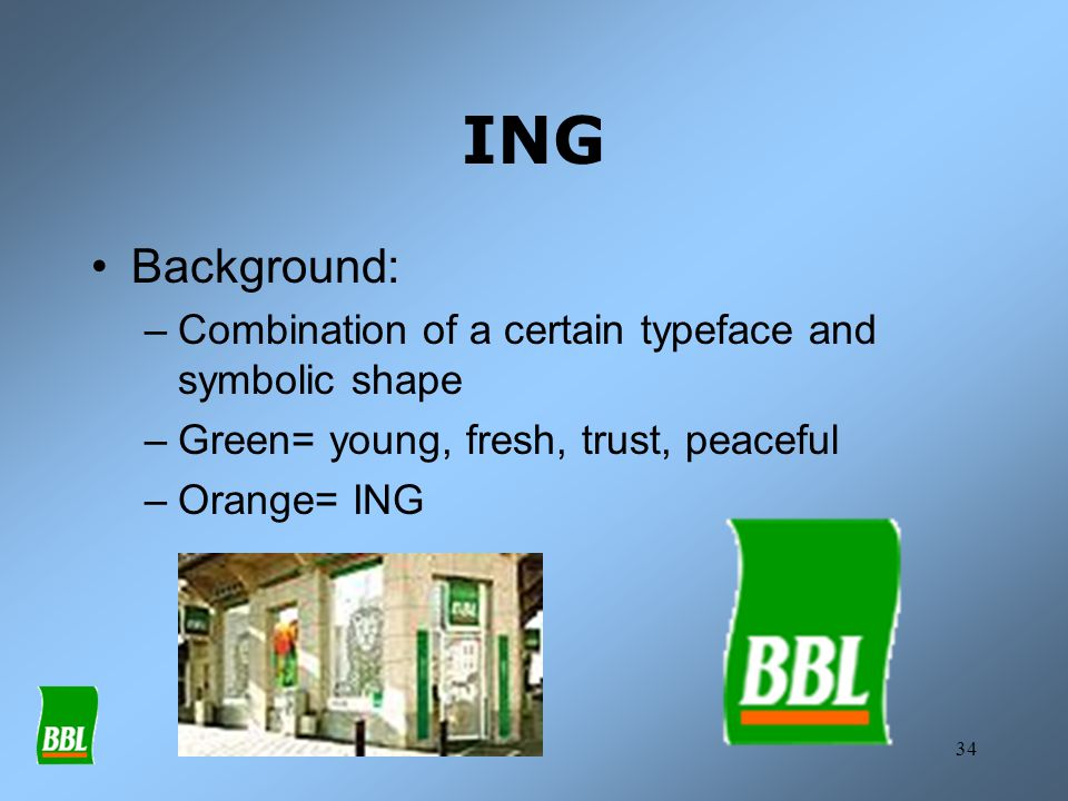 ING Background: Combination of a certain typeface and symbolic shape