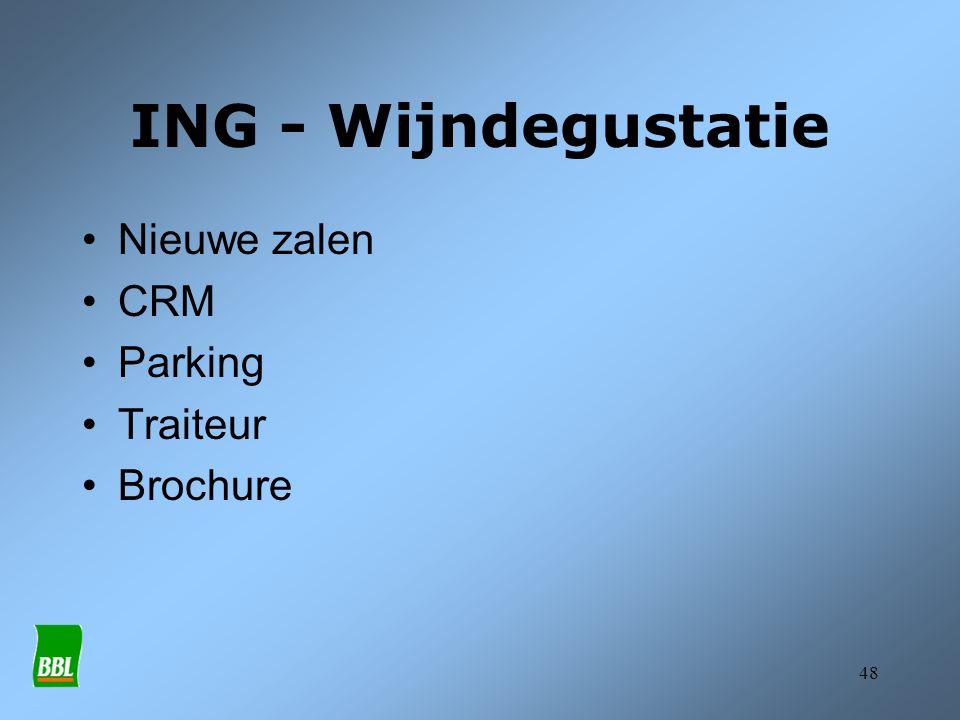ING - Wijndegustatie Nieuwe zalen CRM Parking Traiteur Brochure