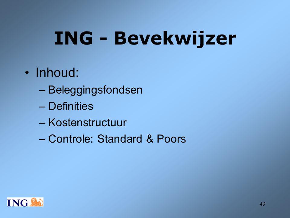 ING - Bevekwijzer Inhoud: Beleggingsfondsen Definities Kostenstructuur