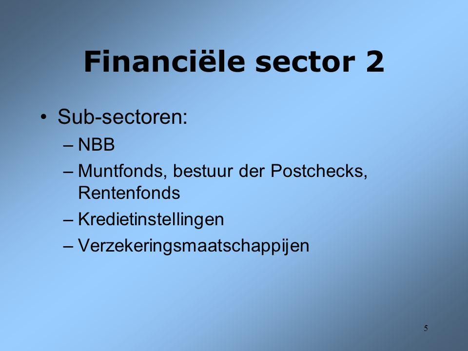 Financiële sector 2 Sub-sectoren: NBB