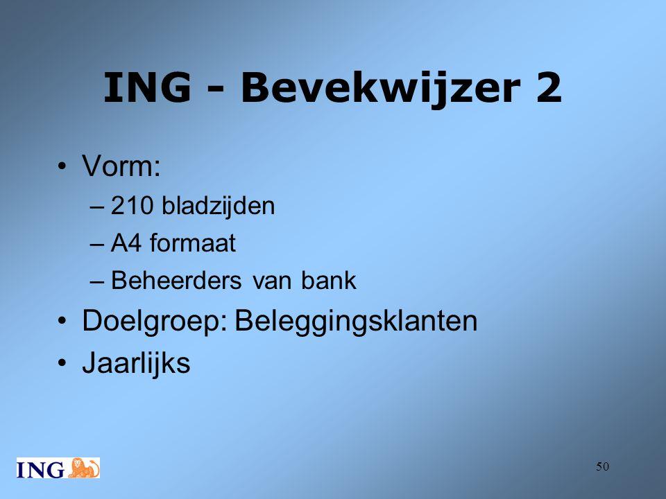 ING - Bevekwijzer 2 Vorm: Doelgroep: Beleggingsklanten Jaarlijks