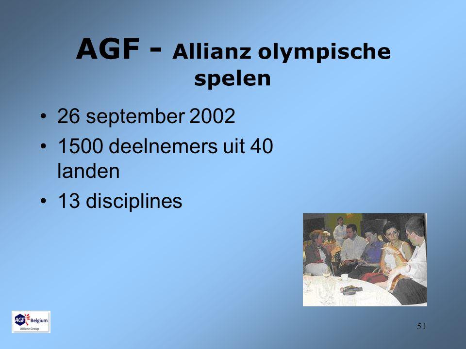 AGF - Allianz olympische spelen