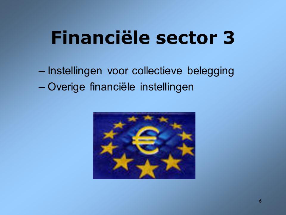 Financiële sector 3 Instellingen voor collectieve belegging