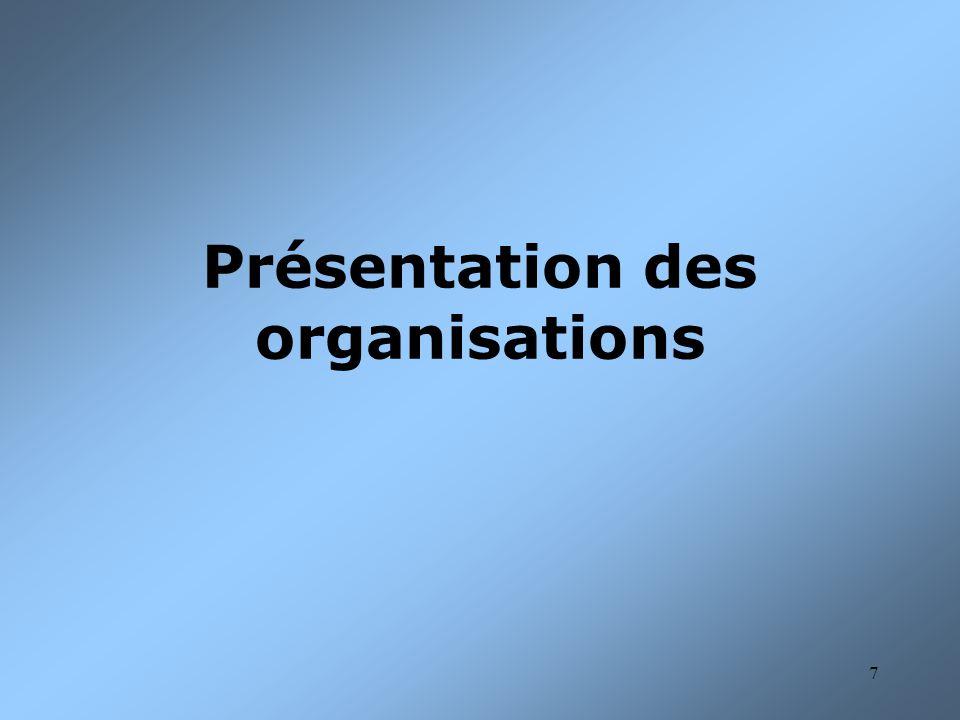 Présentation des organisations