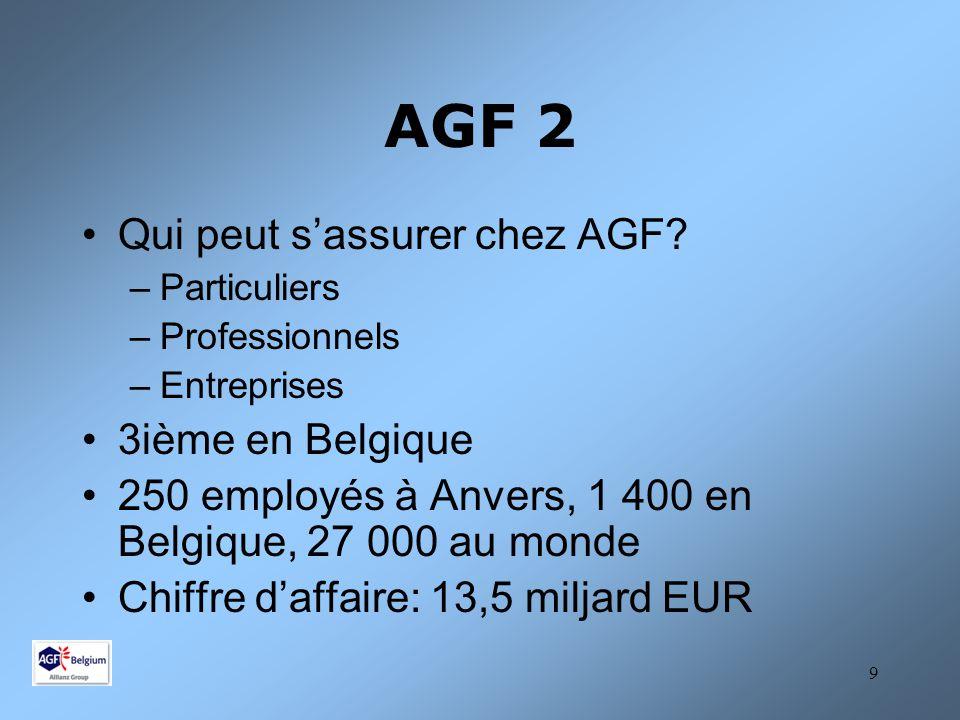 AGF 2 Qui peut s'assurer chez AGF 3ième en Belgique