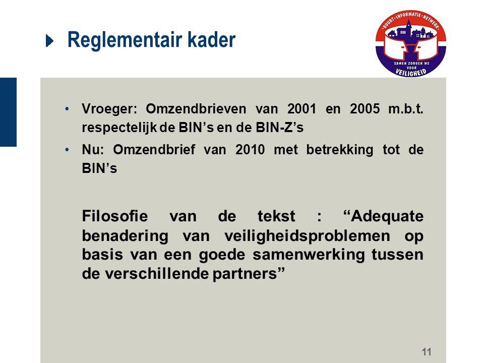 Reglementair kader Vroeger: Omzendbrieven van 2001 en 2005 m.b.t. respectelijk de BIN's en de BIN-Z's.