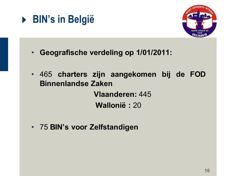 BIN's in België Geografische verdeling op 1/01/2011: