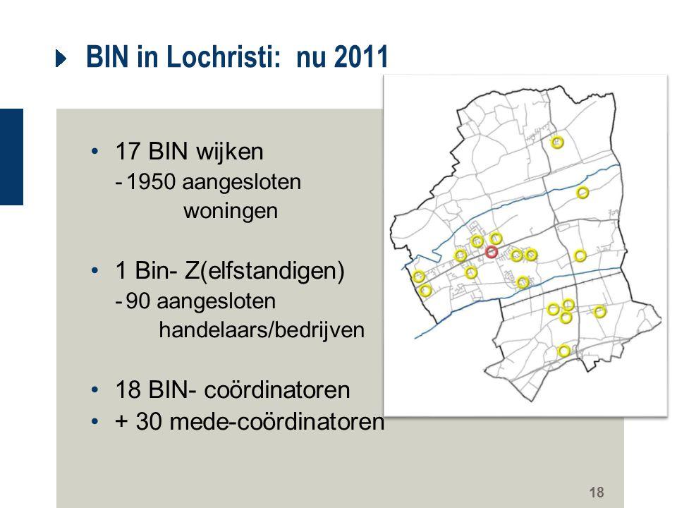 BIN in Lochristi: nu 2011 17 BIN wijken 1 Bin- Z(elfstandigen)