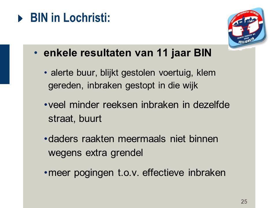 BIN in Lochristi: enkele resultaten van 11 jaar BIN