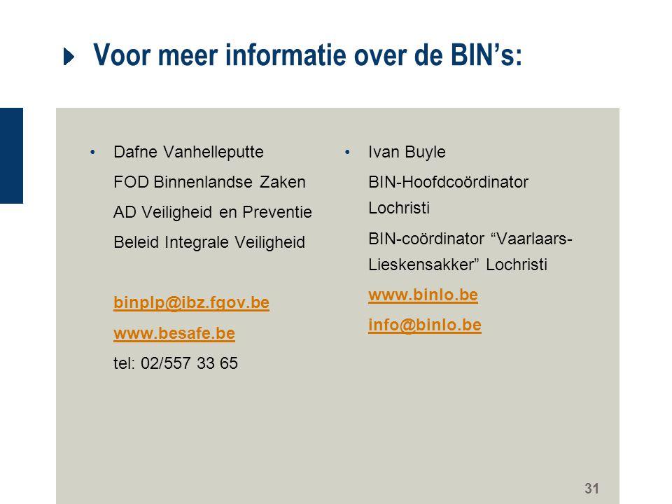 Voor meer informatie over de BIN's: